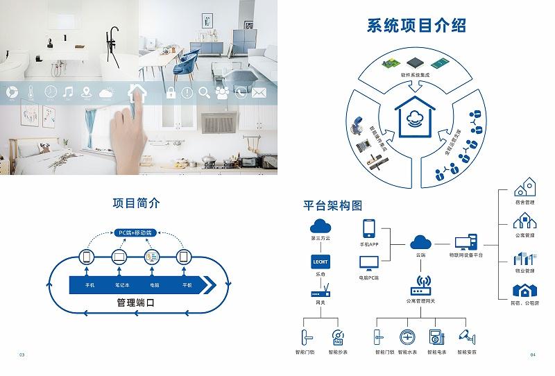 智能公寓管理系统